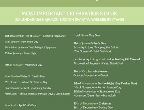 Kalendarium najważniejszych świąt w Wielkiej Brytanii